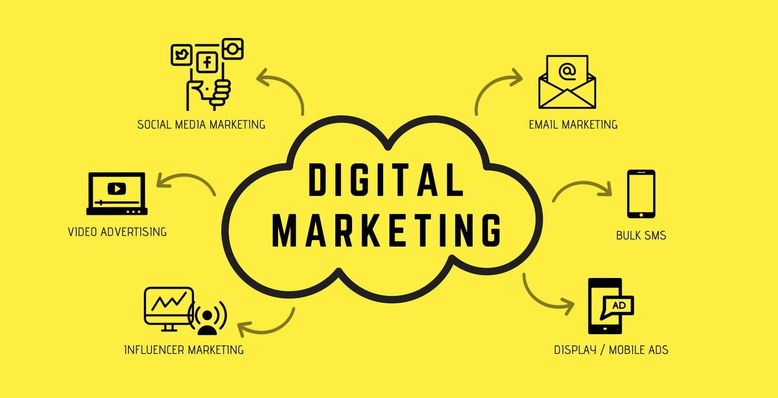 Why Do Businesses Need Digital Marketing Services?